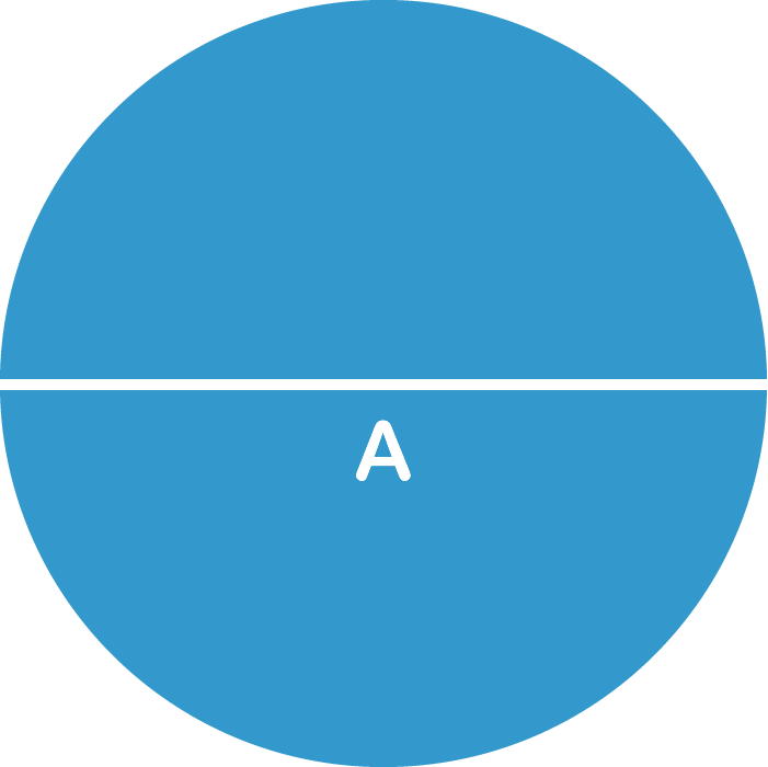 Circle (Square/Rectangle Formula)