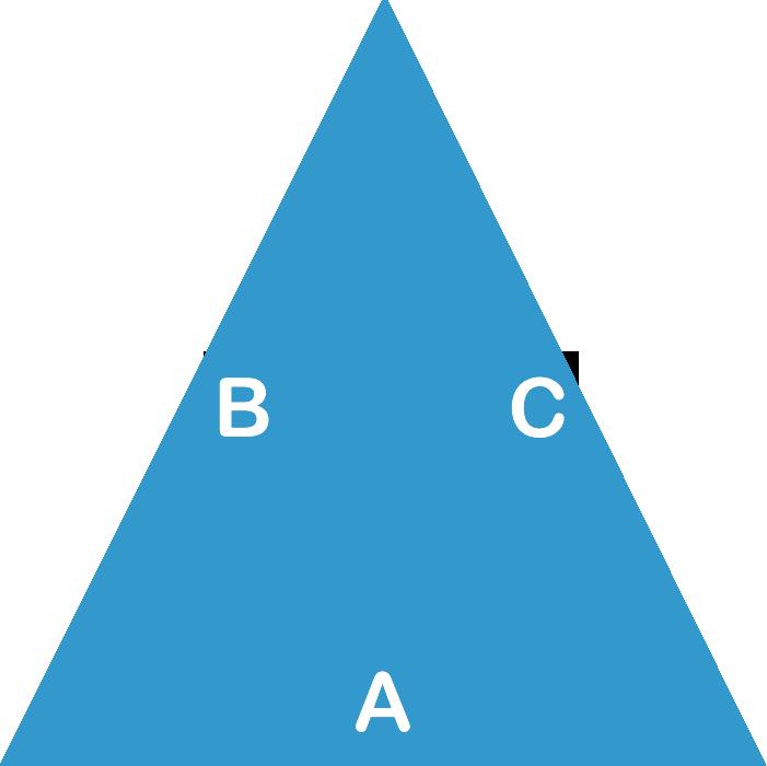 Triangle (Actual Formula)